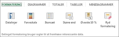 Galleriet Hurtig analyse-formatering