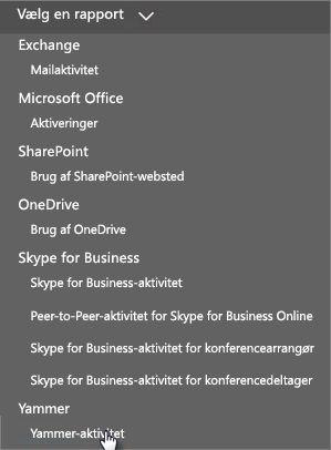 Skærmbillede af menuen Vælg en rapport i dashboardet til Office 365-rapporter
