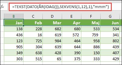 Brug en kombination af funktionerne tekst, dato, år, dag og SEKVENS til at oprette en dynamisk liste over 12 måneder