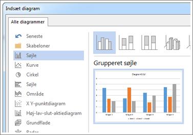 Dialogboksen Indsæt diagram, som viser valgmuligheder og eksempler på diagrammer