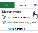 Aktuelt markeringsområde med element markering fremhævet