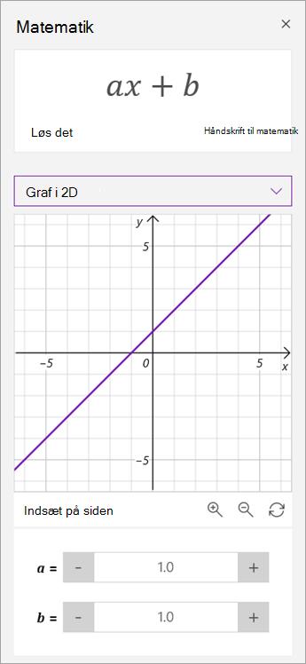 Skift parametre for a og b på en graf.