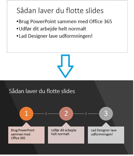 PowerPoint Designer kan omdanne processorienteret tekst til grafik.