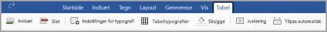 fanen iPad-tabel