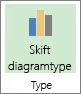 Knappen Skift diagramtype