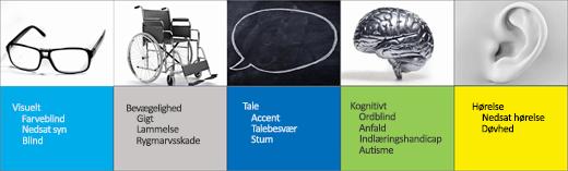 Skærmbillede af scenarier med tilgængelighedsbruger: Syn, mobilitet, tale, kognitiv, hørelse