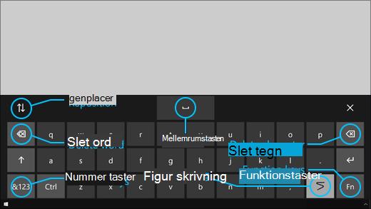 Tastaturet til øjestyring har knapper, der gør det muligt at ændre positionen af tastaturet, slette ord og tegn, en tast til at slå figurskrivning til/fra og en mellemrumstast.