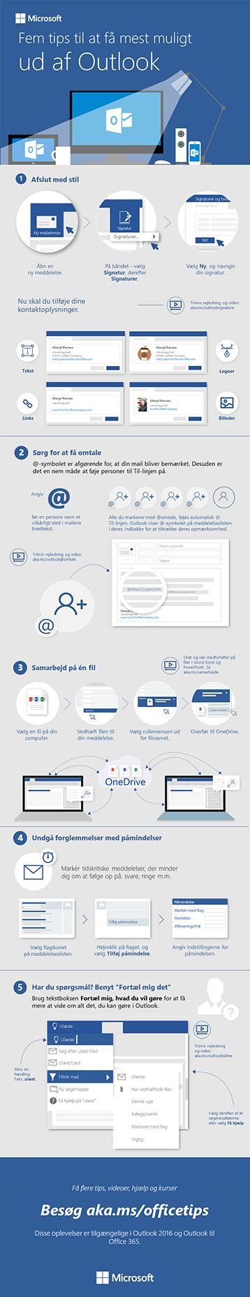 Fem trin til gladere mail i Outlook 2016
