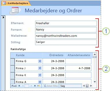 En formular, der indeholder en underformular