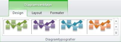 Diagramværktøjer