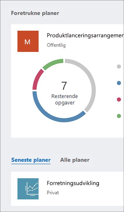 Skærmbillede af sektionerne Foretrukne planer og Alle planer i Planner-dashboardet.