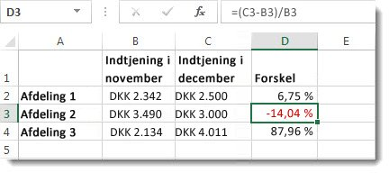 Excel-data med en negative procent formateret med rødt i celle D3