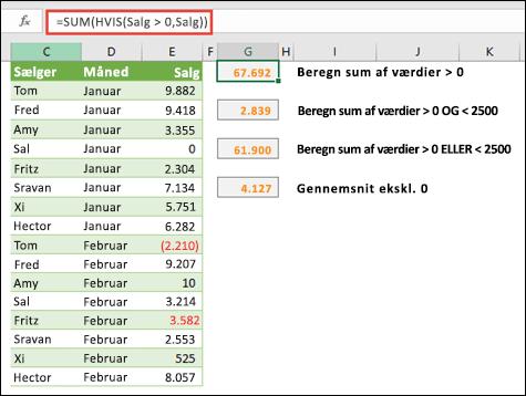 Du kan bruge matrixer til at beregne baseret på bestemte betingelser. = SUM (hvis (salg>0, salg)) adderer alle værdier, der er større end 0 i et område kaldet salg.
