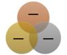 SmartArt-grafiklayoutet Grundlæggende Venn