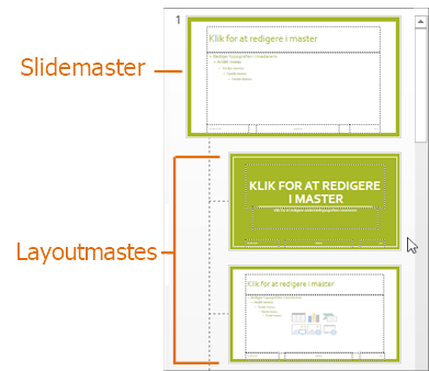 Slidemaster med layout i slidemastervisning i PowerPoint