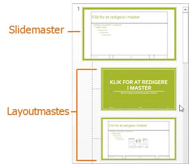 Slidemaster med layout i visningen Slidemaster i PowerPoint