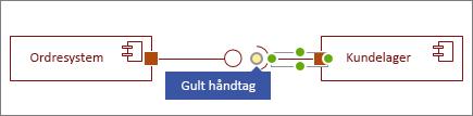Gult håndtag på Obligatorisk grænsefladefigur