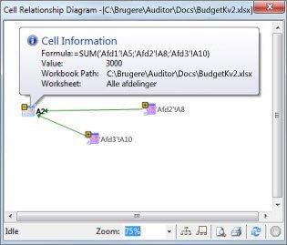 Detaljerede celleoplysninger