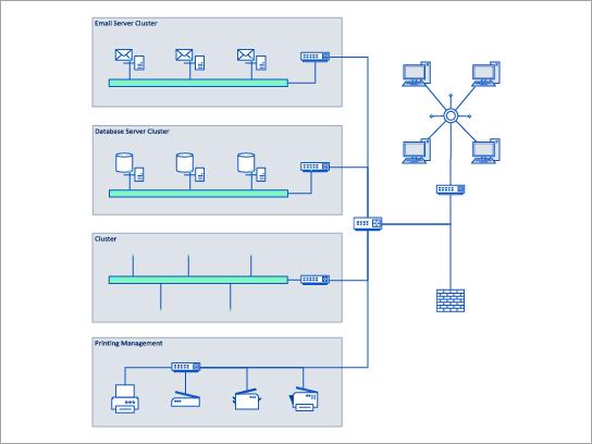 Detaljeret skabelon for netværksdiagram til et stjernet netværksdiagram.