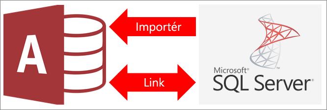 Oversigt over, hvordan Access forbindes til SQL Server