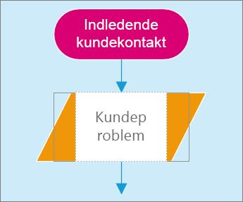 Skærmbillede af to figurer på en diagramside. Én figur er aktiv for tekstindtastning.