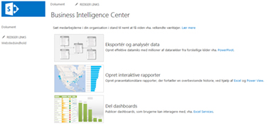 Startsiden for et Business Intelligence Center-websted i SharePoint Online