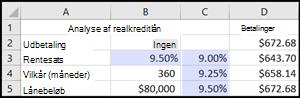 Analyse af realkreditlån