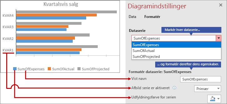 Formatering af forskellige dataserier på fanen Format