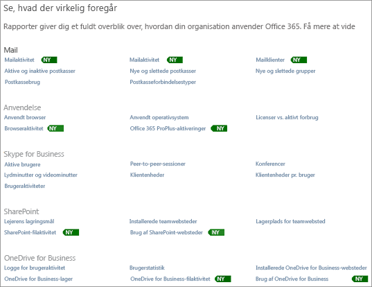 Office 365-aktivitetsrapporter