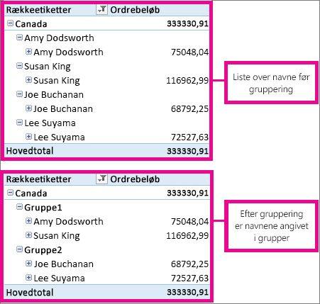 Markerede navne, der er grupperet