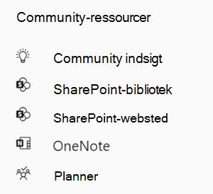 Yammer-forbundne community-ressourcer