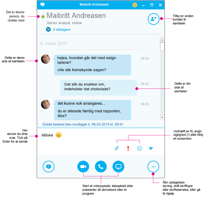 Skype for Business-samtalevinduet - diagram