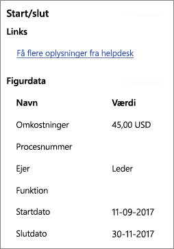 Eksempel på figurdata med et link