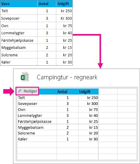 Konvertering af en tabel til Excel