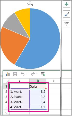 Cirkeldiagram med eksempeldata i et regneark