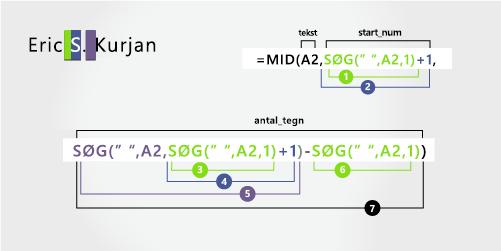 Detaljer i en formel til adskillelse af for-, mellem- og efternavne