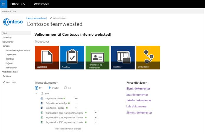 Et teamwebsted med overførte links på startsiden