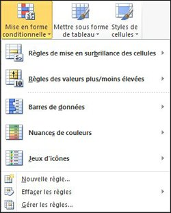 Typografier for betinget formatering