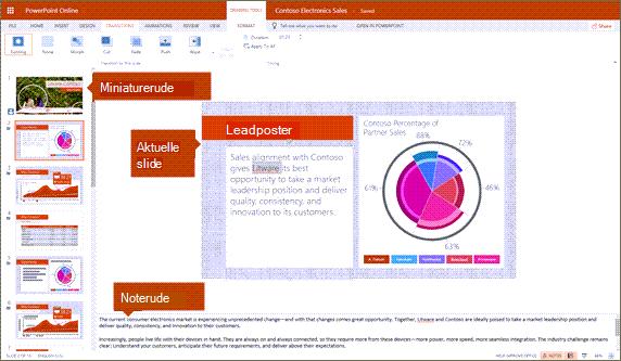 Redigeringsvisning i PowerPoint Online