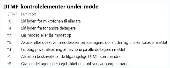 DTMF-kontrolelementer i møde