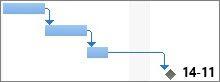 Billede af milepæl med varighed i et Gantt-diagram.