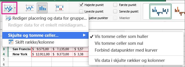 På fanen Design af minidiagram skal du vælge Rediger data