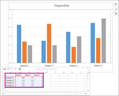 Regneark, der viser standarddata for et diagram