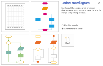 Skærmbillede af skærmvisningen Lodret Rutediagram der viser en skabelonen og måleenhedsindstillingerne.