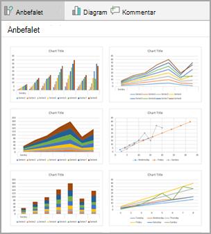 Anbefalede diagram designs til dine data
