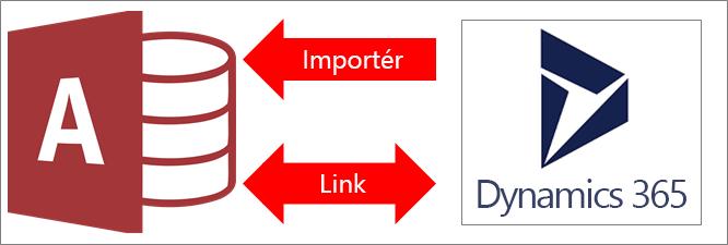 Forbind Access til Dynamics 365