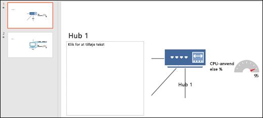 Skærmbillede af PowerPoint-slide med titel og slidegrafik.
