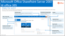 SharePoint 2007 til Office 365