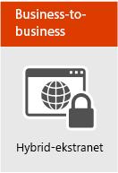 O365 hybrid Business-to-Business ekstranet