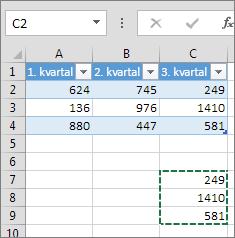 Indsættelse af kolonnedata udvider tabellen og tilføjer en overskrift